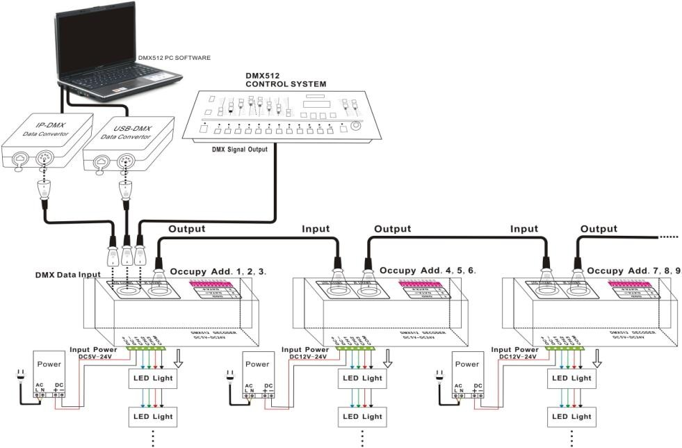Superb Dmx Led Controller Wiring Diagram Wiring Diagram Data Wiring Digital Resources Dylitashwinbiharinl