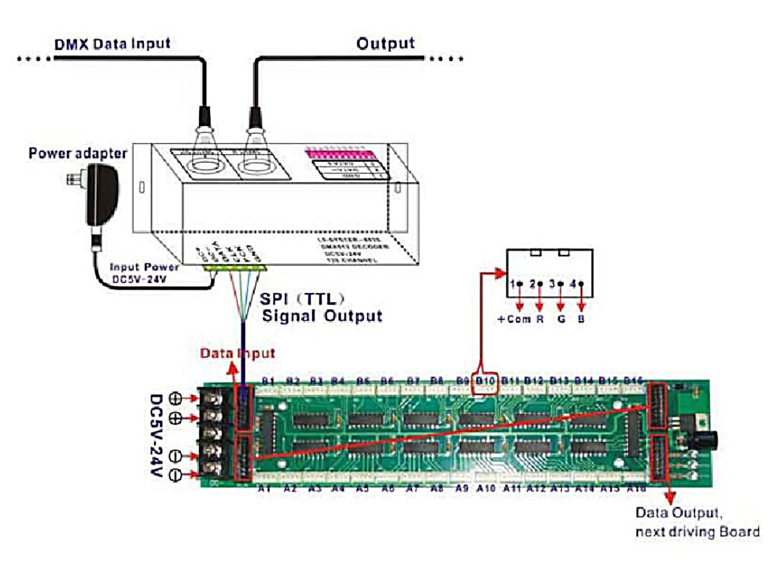 dmx to spi converter decoder. Black Bedroom Furniture Sets. Home Design Ideas