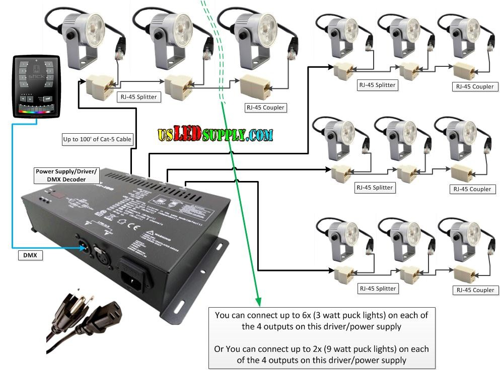 rgb 350ma multichannel driver dmx controller for puck lights rh usledsupply com dmx lighting setup diagram DMX Pinout Plug